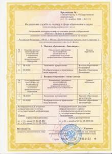 Прилож.№3к Аккредитации
