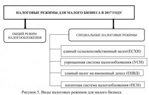 3. Мальцева_05