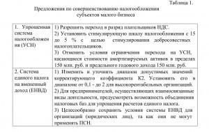 3. Мальцева_06