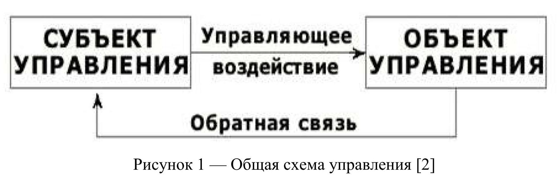 кулинарном объект и субъект управления картинки некоторых случаях возможно